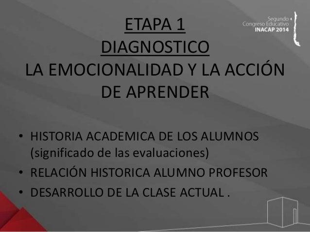ETAPA2  GENERACION DE ESPACOS DE  CONVERSACIÓN  TRABAJO EN EL AULA  • CONDUCCIÓN DE LA CLASE  • PROCESO COLABORATIVO  • RE...