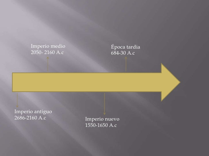 Imperio medio             Época tardia      2050- 2160 A.c            684-30 A.cImperio antiguo2686-2160 A.c          Impe...