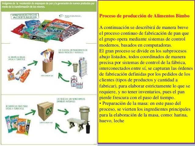 Evaluaci n de los sistemas tecnologicos for Procesos de produccion de alimentos