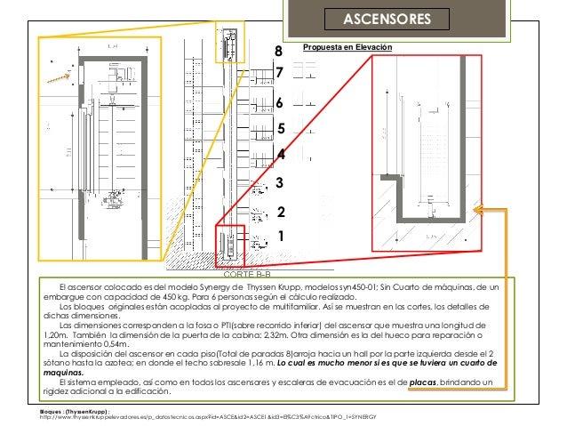 Ascensor Hidraulico Sin Cuarto De Maquinas. Ascensores Sin Cuarto De ...