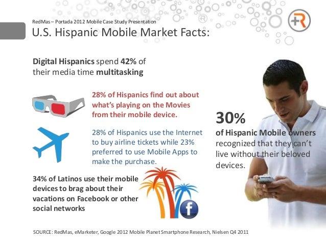 RedMas – Portada 2012 Mobile Case Study PresentationU.S. Hispanic Mobile Market Facts:Digital Hispanics spend 42% oftheir ...