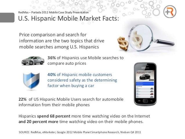 RedMas – Portada 2012 Mobile Case Study PresentationU.S. Hispanic Mobile Market Facts:Price comparison and search forinfor...