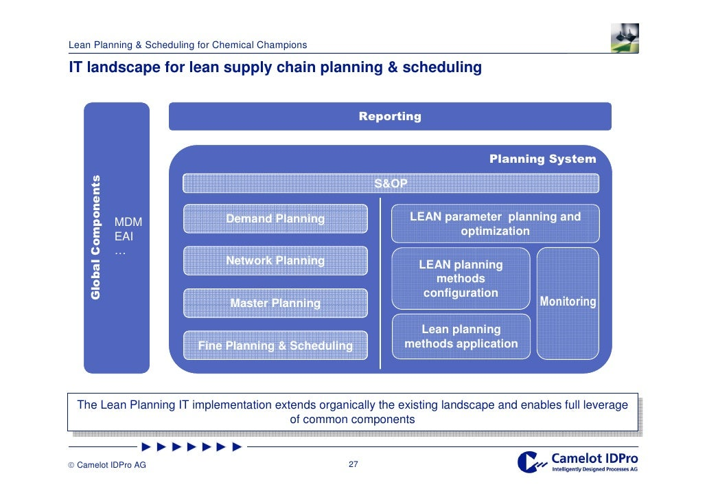 demand planning methodology in supply chain Back demand planning is a process used to create reliable forecasts in supply chain management (scm) through improper planning, businesses can risk overstocking or.