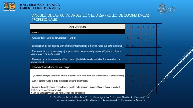 MEDICIÓN DE IMPACTO  Herramientas de diagnóstico en formato pre-post  Test de contenidos comparativos con grupos de cont...