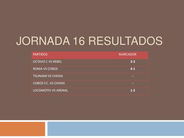JORNADA 16 RESULTADOS<br />