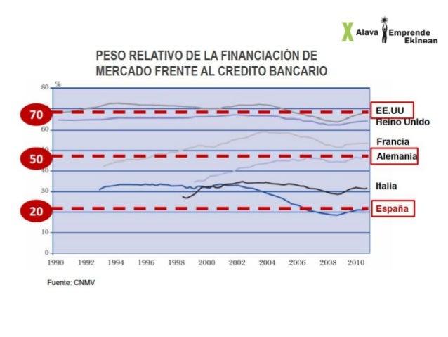 www.enisa.es Línea Jóvenes Emprendedores Condiciones generales: -  Empresa menos de 2 años Promotores menos de 40 años Apo...