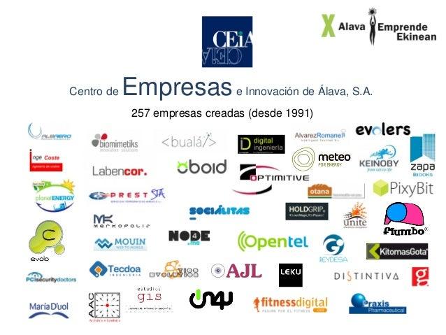 Centro de  Empresas e Innovación de Álava, S.A. 257 empresas creadas (desde 1991)