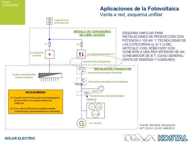 Soluciones inversores kostal piko para instalaciones de for Instalacion fotovoltaica conectada a red