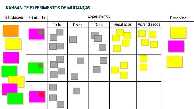 COMPARTILHAR APRENDIZADOS 6