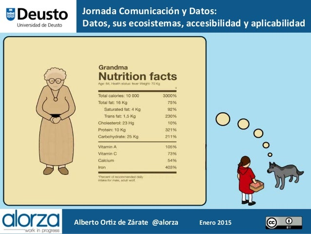 Alberto  Or*z  de  Zárate    @alorza   Enero  2015     Jornada  Comunicación  y  Datos:     Da...