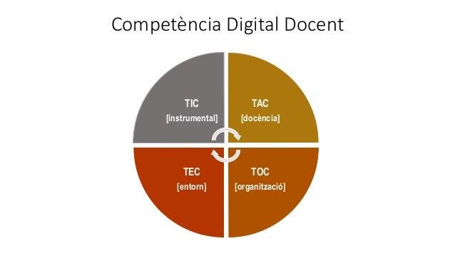 Competència Digital Docent