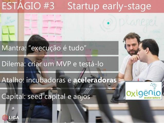 """ESTÁGIO #3 Startup early-stage Mantra: """"execução é tudo"""" Dilema: criar um MVP e testá-lo Atalho: incubadoras e aceleradora..."""