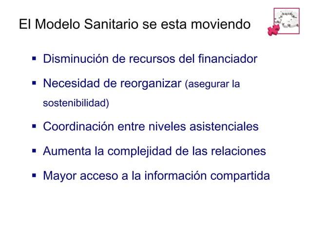 Además los clientes también se mueven Médico Hospital  Médico Atención Primaria  Enfermería  Gestores  Farmacia Comunitari...