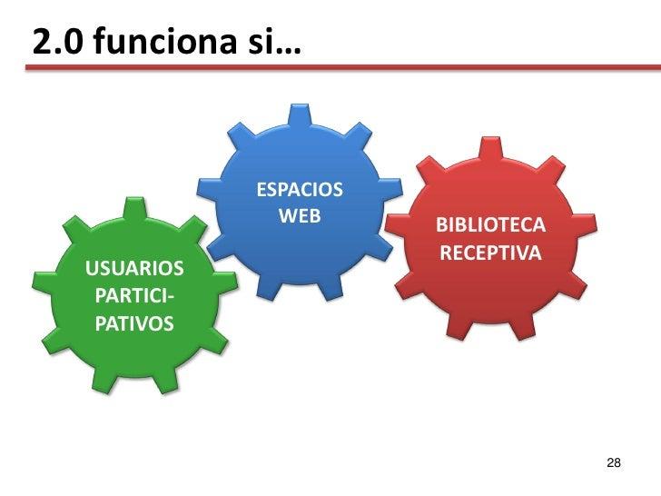 2.0 funciona si…                  ESPACIOS                  WEB      BIBLIOTECA                           RECEPTIVA    USU...