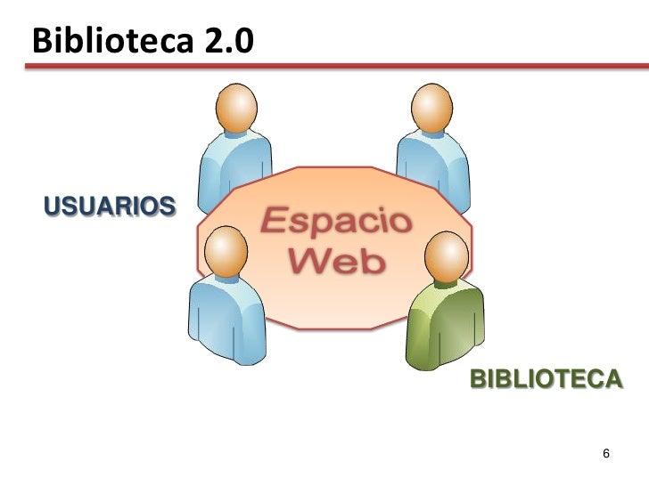 Biblioteca 2.0    USUARIOS                      BIBLIOTECA                           6