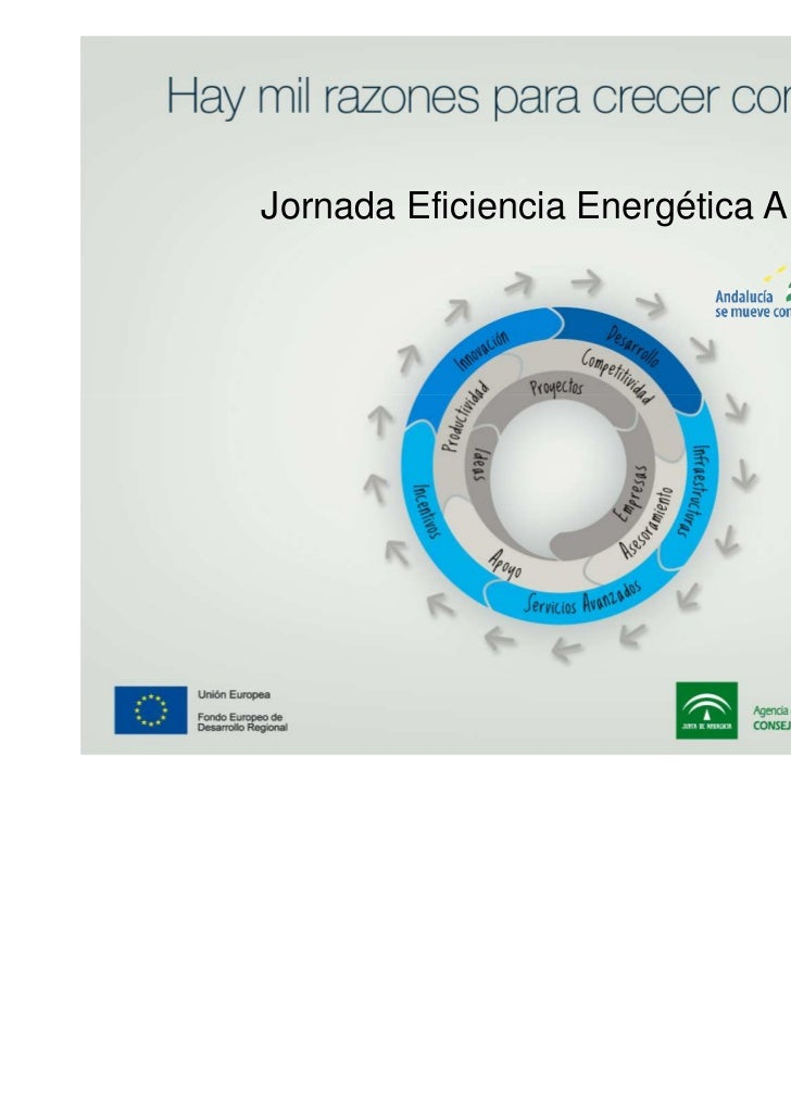 Jornada Eficiencia Energética AEPO                                Lugar: Jaén                                Fecha: 19 de ...