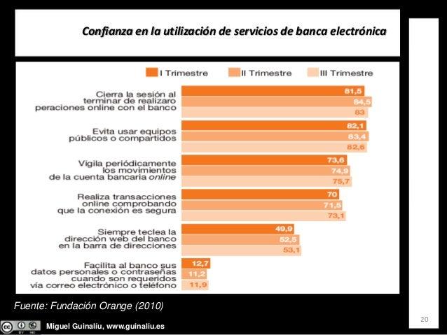 Miguel Guinalíu, www.guinaliu.es Confianzaenlautilizacióndeserviciosdebancaelectrónica 20 Fuente: Fundación Orange...