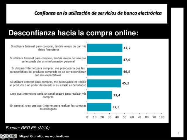 Miguel Guinalíu, www.guinaliu.es Confianzaenlautilizacióndeserviciosdebancaelectrónica 4 Fuente: RED.ES (2010) Des...