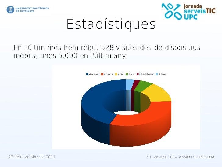 Estadístiques  En lúltim mes hem rebut 528 visites des de dispositius  mòbils, unes 5.000 en lúltim any.                  ...
