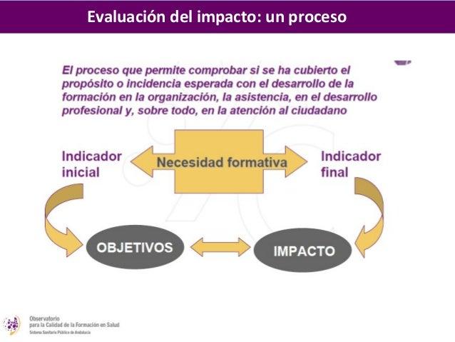 ¿es importante/necesario evaluar el impacto?, ¿para qué?                                Si el propósito de la formación c...