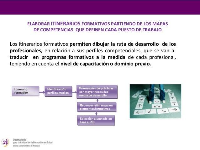 1. Definición de puestos de trabajo (funciones, actividades, tareas y   requerimientos), a través del mapa de competencias...