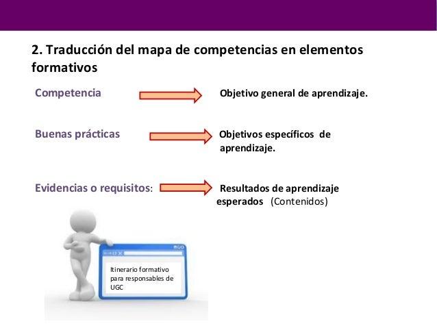 Traducir los requisitos o evidencias, en los resultados de aprendizajeque se esperan lograr con la puesta en marcha de los...