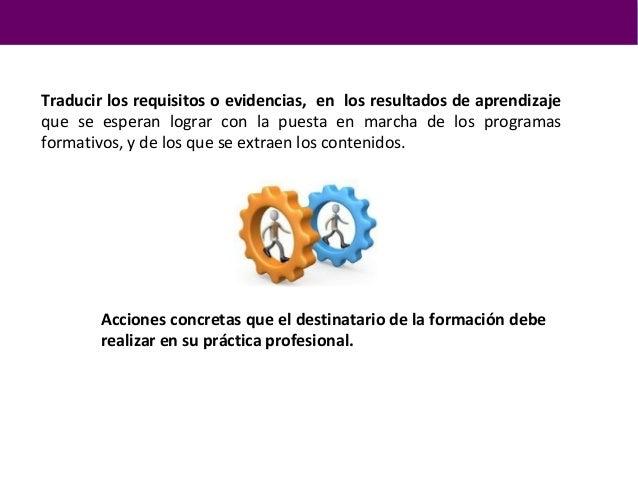 Agrupación de competencias relacionadas,                                           Itinerario formativoen módulos formativ...