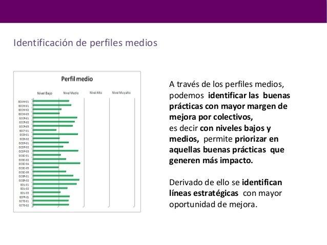 Evaluación del impacto en el desarrollo   Evaluación del impacto en el desarrolloindividual                               ...