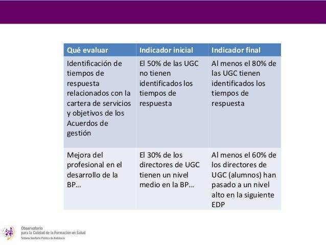 La evaluación del impacto de la formación