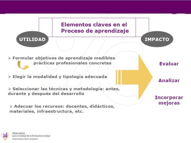 Resultados de acreditación de actividades y programas de formación   Estándares                                           ...
