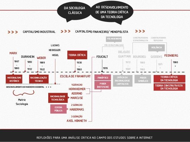 Jornadas  Slide 3