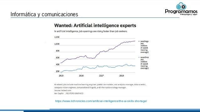 Informática y comunicaciones https://www.itchronicles.com/artificial-intelligence/the-ai-skills-shortage/