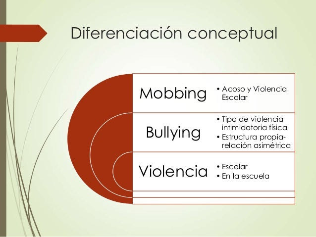 Jornada sobre violencia escolar - Inst. SUMMA Slide 3
