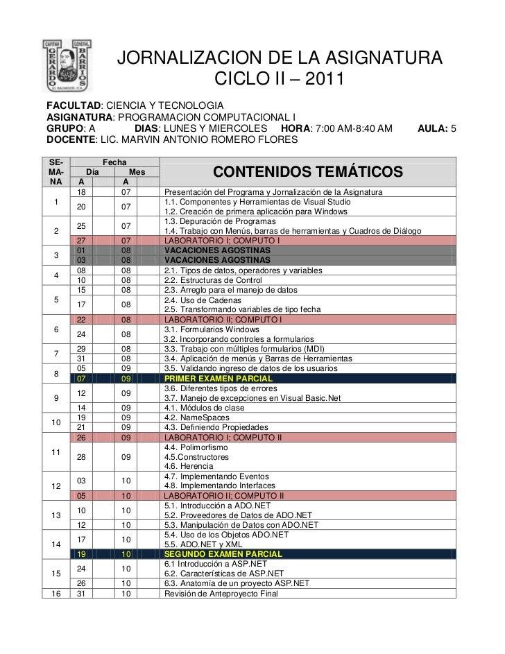 JORNALIZACION DE LA ASIGNATURA                             CICLO II – 2011FACULTAD: CIENCIA Y TECNOLOGIAASIGNATURA: PROGRA...