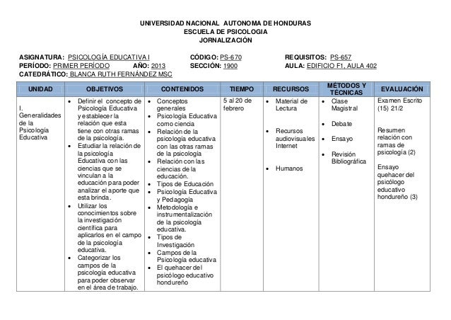 UNIVERSIDAD NACIONAL AUTONOMA DE HONDURAS                                                     ESCUELA DE PSICOLOGIA       ...
