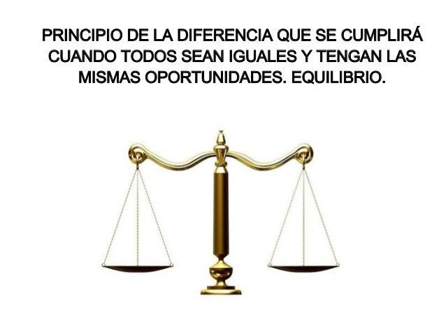 PRINCIPIO DE LA DIFERENCIA QUE SE CUMPLIRÁCUANDO TODOS SEAN IGUALES Y TENGAN LASMISMAS OPORTUNIDADES. EQUILIBRIO.