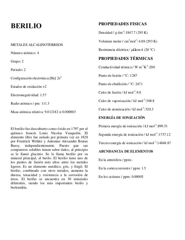 Tabla periodica grupo boro images periodic table and sample with tabla periodica grupo boro image collections periodic table and elementos de la tabla periodica boro grupo urtaz Choice Image