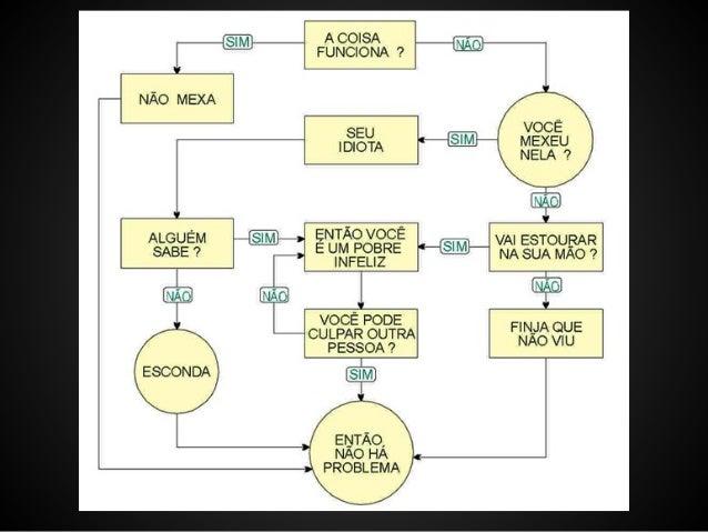 José Guedes - Como encaramos quando as coisas dão errado Slide 2