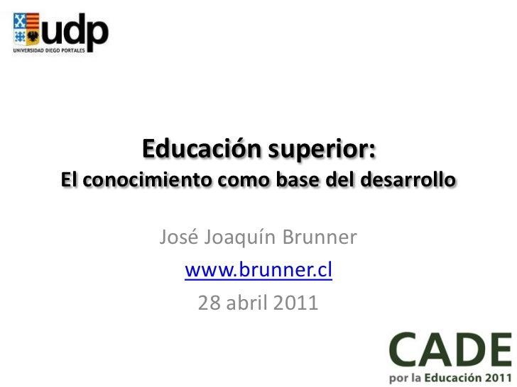 Educación superior:El conocimiento como base del desarrollo          José Joaquín Brunner             www.brunner.cl      ...