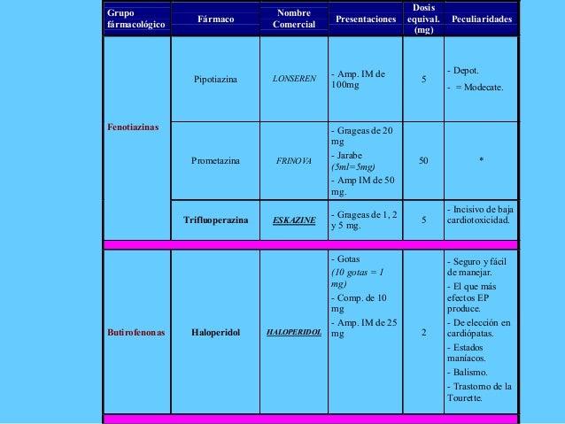 depot haloperidol decanoate schizophrenia