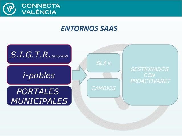 José Benedito, Diputación de Valencia - Proyectos SAAS en la Diputación. Experiencias y problemática Slide 3