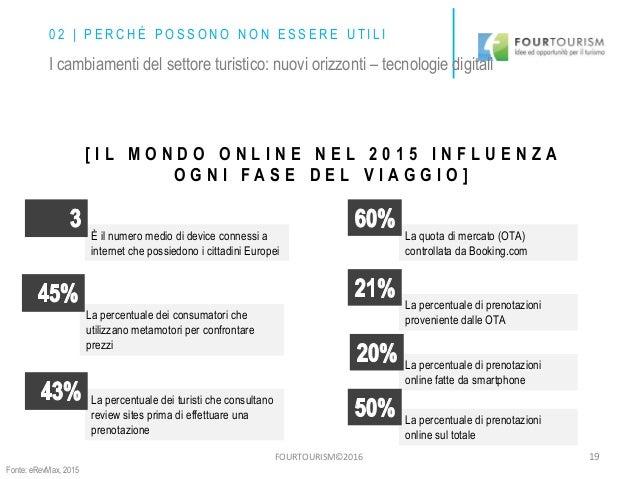 FOURTOURISM©2016 19 È il numero medio di device connessi a internet che possiedono i cittadini Europei La percentuale dei ...