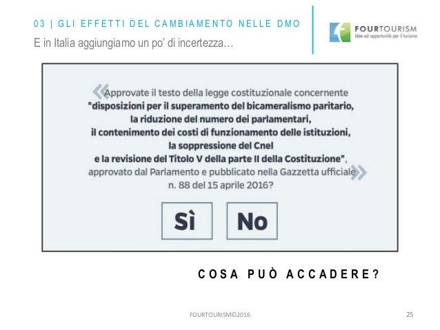 FOURTOURISM©2016 25 E in Italia aggiungiamo un po' di incertezza… C O S A P U Ò A C C A D E R E ? 0 3 | G L I E F F E T T ...