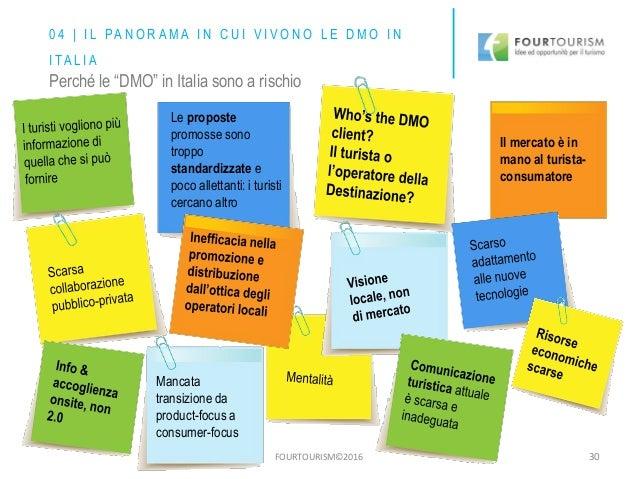"""FOURTOURISM©2016 30 Perché le """"DMO"""" in Italia sono a rischio Le proposte promosse sono troppo standardizzate e poco allett..."""