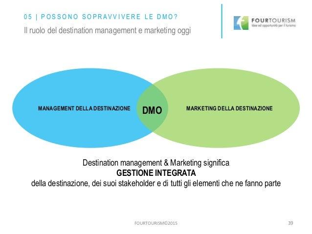 FOURTOURISM©2015 MANAGEMENT DELLA DESTINAZIONE MARKETING DELLA DESTINAZIONE Destination management & Marketing significa G...