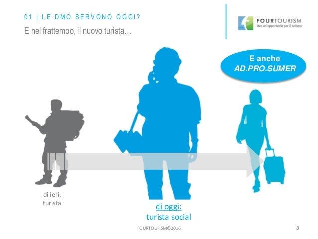 FOURTOURISM©2016 8 di ieri: turista di oggi: turista social E anche AD.PRO.SUMER E nel frattempo, il nuovo turista… 0 1 | ...