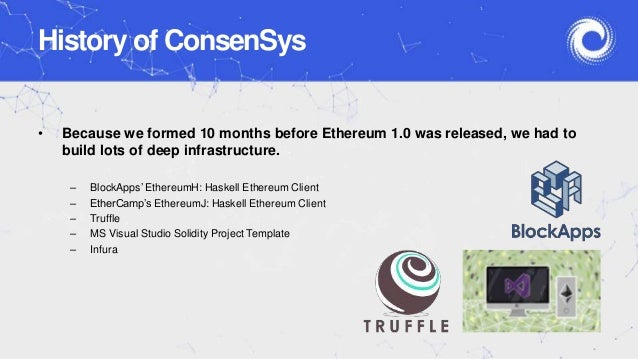 Blockchain ethereum and consensys 30 toneelgroepblik Image collections