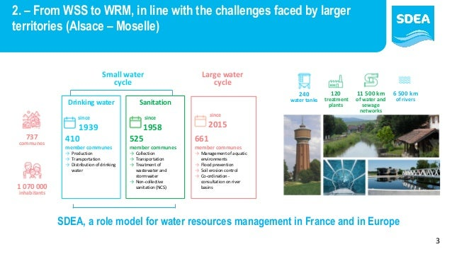 Joint workshop on Enhancing efficiency and sustainability of Water Supply and Sanitation presentation - Joseph Hermal Slide 3