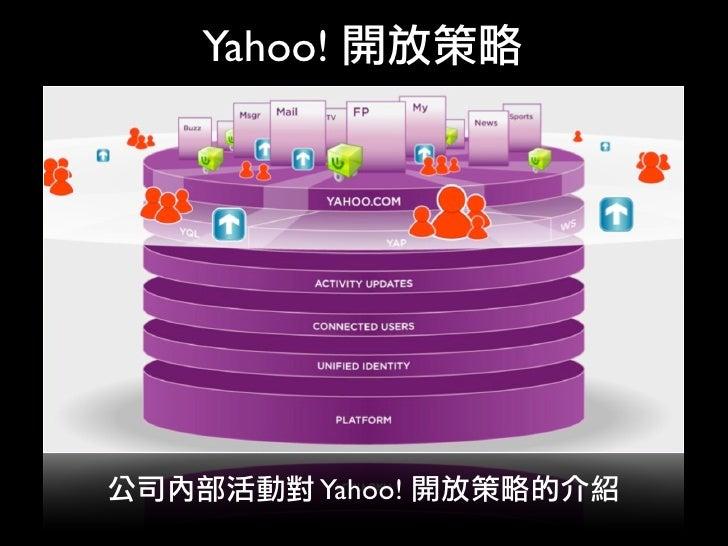 Yahoo!          Yahoo!