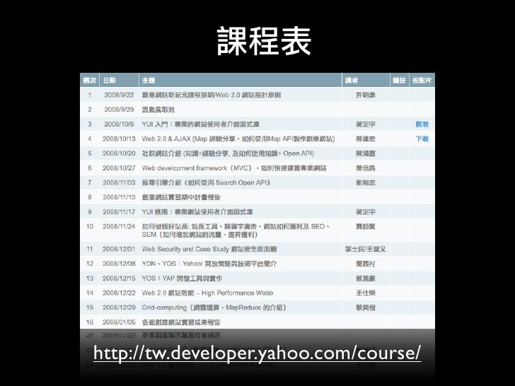 http://tw.developer.yahoo.com/course/